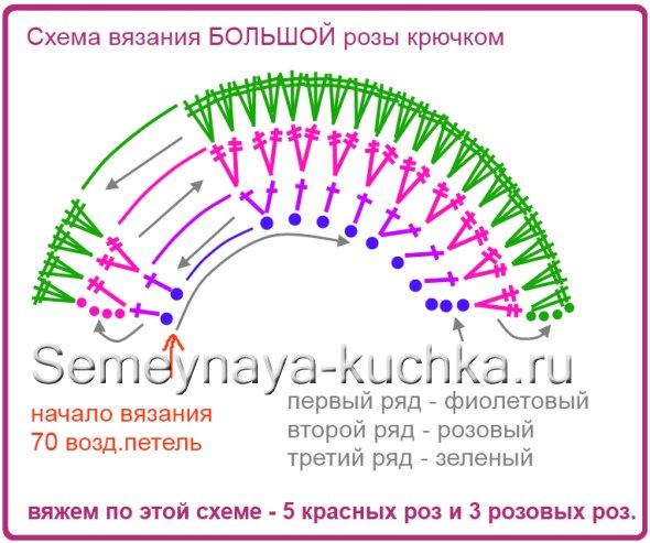 схема большой розы крючком