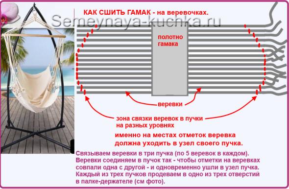 регулируем веревки в гамаке
