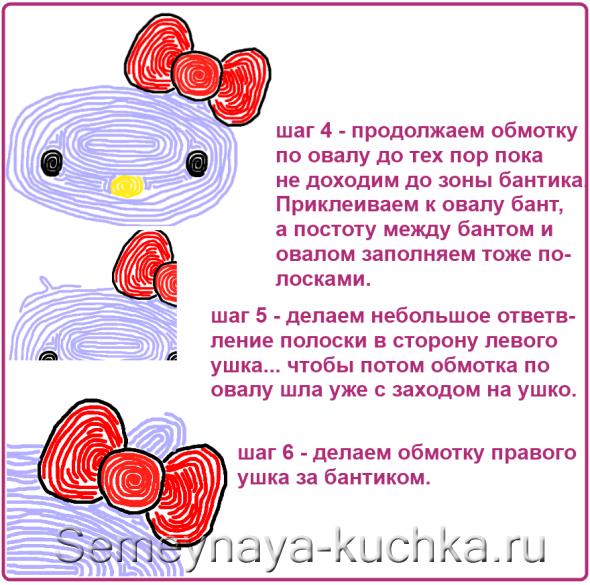 ковер Hello Kitty своими руками
