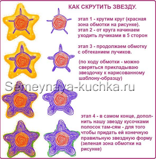 как сделать ковер в форме звезды