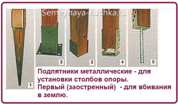как установить столбы опоры под навес перед домом