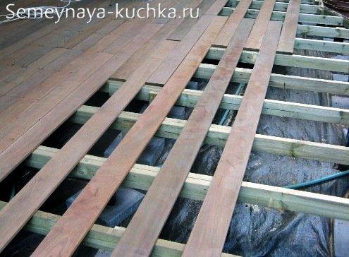 деревянная отмостка у стены