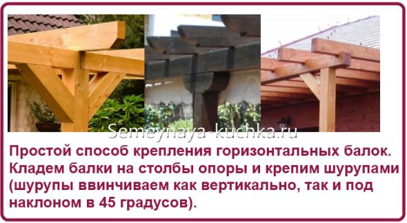 строим обрешетку крыши навеса