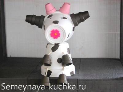 корова из горшков своими руками