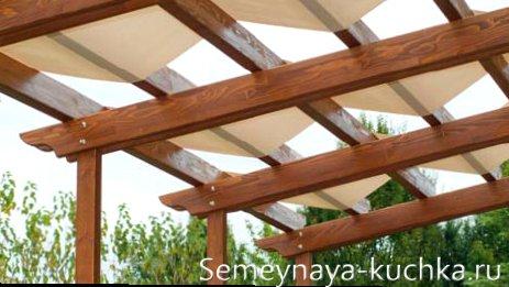 крыша для навеса у крыльца