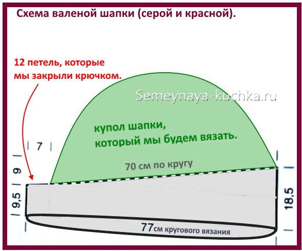 как связать шапку по кругу