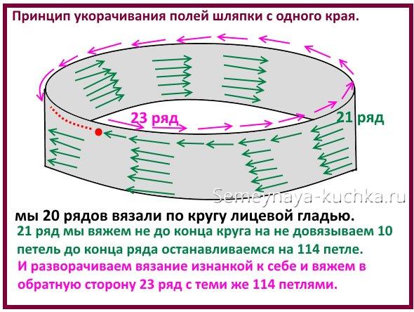 схема вязания шапки с полями