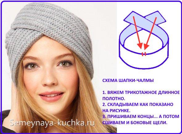 как связать шапку-чалму на спицах