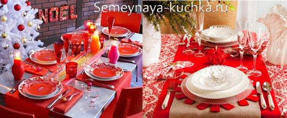 сервировка стола на красный новый год