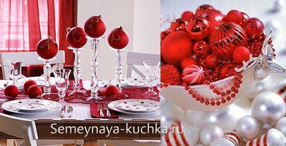красно белая сервировка стола на новый год
