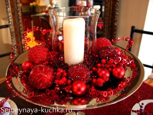 новогодняя композиция на красный новый год