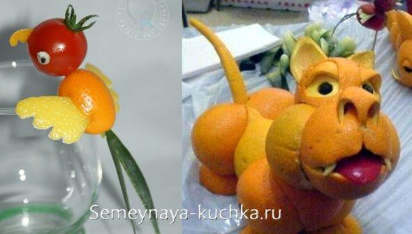поделки из апельсинов и фруктов