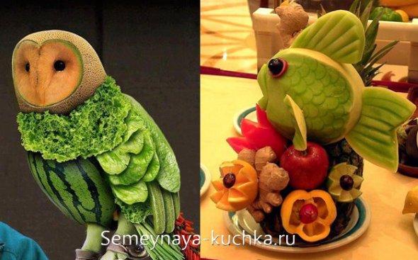 детские поделки из дыни и фруктов