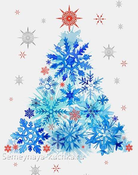 как нарисовать новогоднюю елку из снежинок