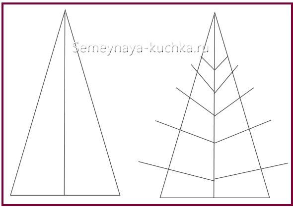 мастер-класс рисунок новогодней елки