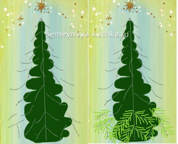 рисунок поэтапно новогодняя елки