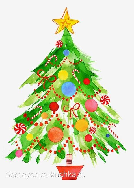 как нарисовать простую новогоднюю елку красками