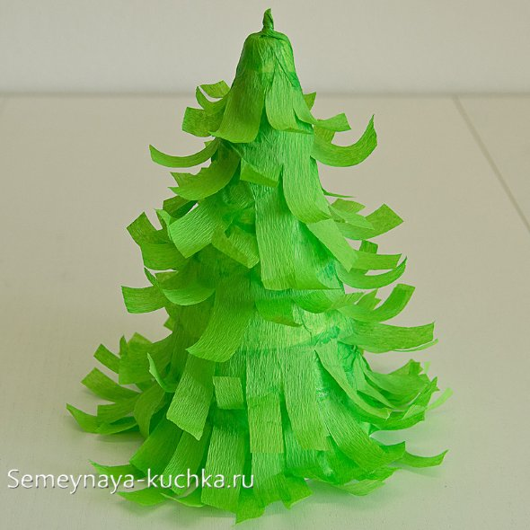 детская новогодняя елка поделка из бумаги