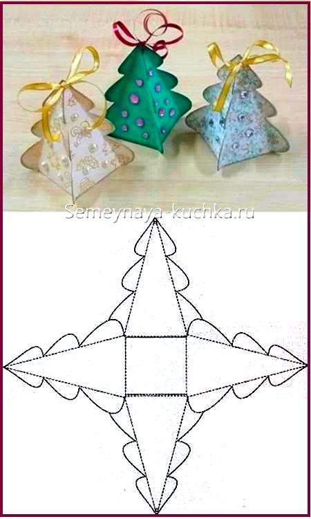 елка коробочка новогодняя из картона своими руками схема