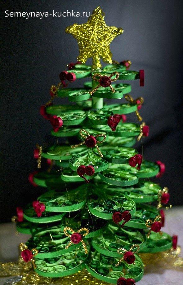 елка поделка бумажная