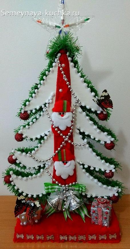 простая новогодняя поделка елка в садик