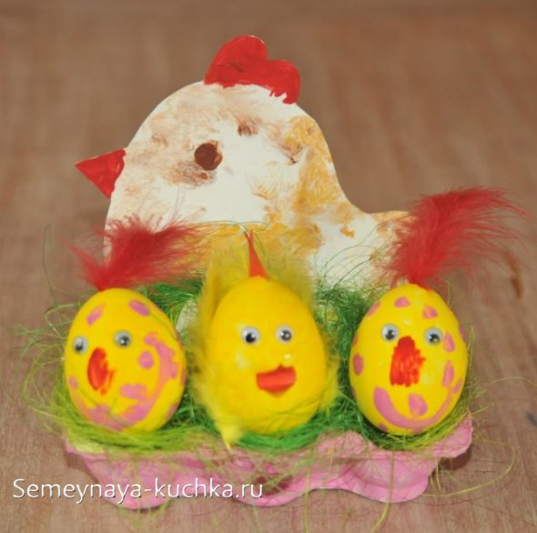 весенняя поделка из яиц курица с цыплятами