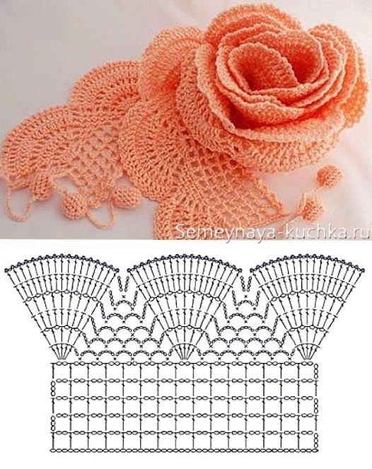 схема вязаной ажурной розы