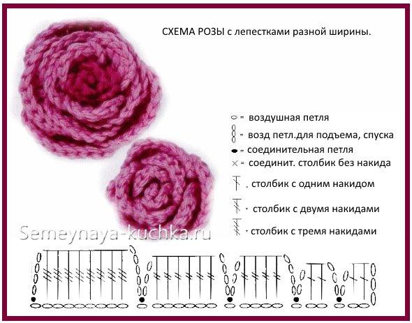 схема маленькой розы крючком