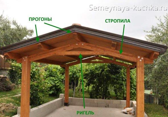 беседки для дачи своими руками с двухскатной крышей