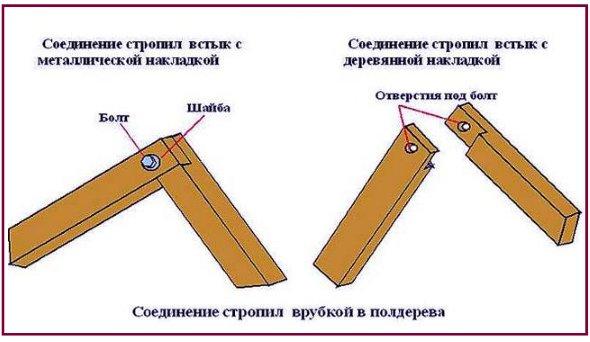 схема соединения стропильных ног для крыши на дачную беседку