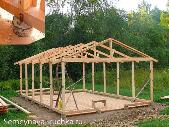 каркас для дачной беседки с двухскатной крышей