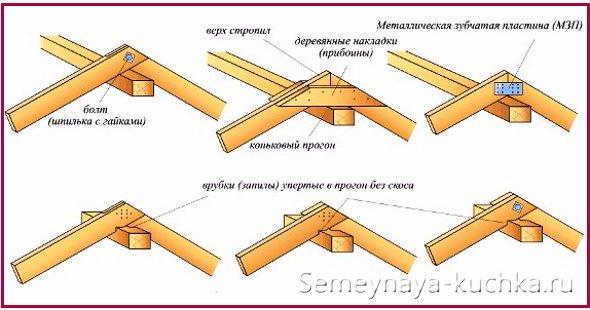 схемы крепления коньковой балки-прогона на крыше беседки