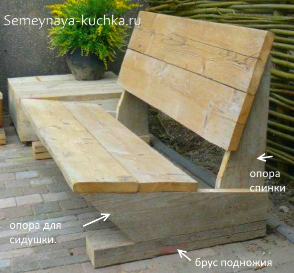 как сделать простую садовую скамейку