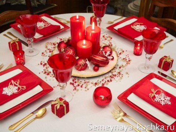 сервировка на новый год красная