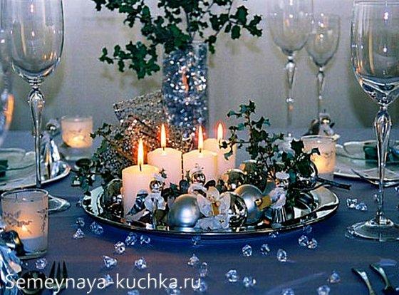 голубая сервировка стола на новый год