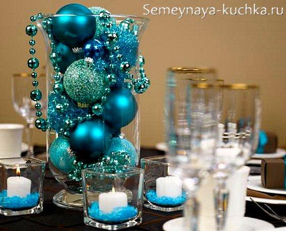 бирюзовая сервировка стола на новый год