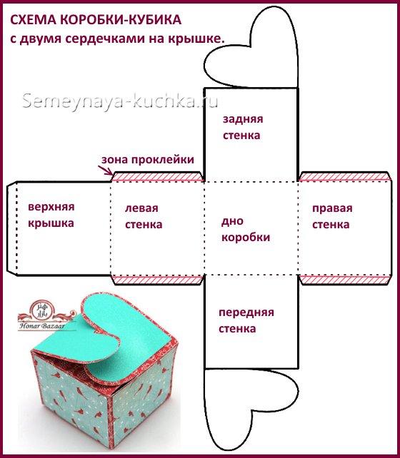 схема сборки коробки с сердцем