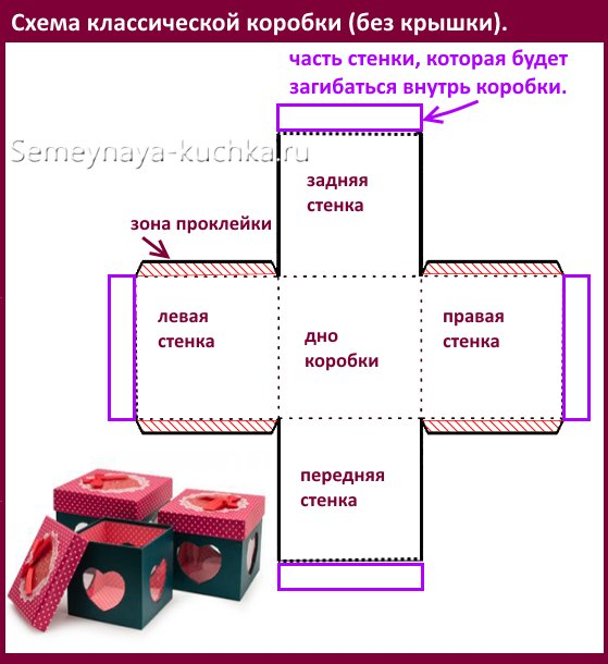 схема чертеж коробки с сердцем