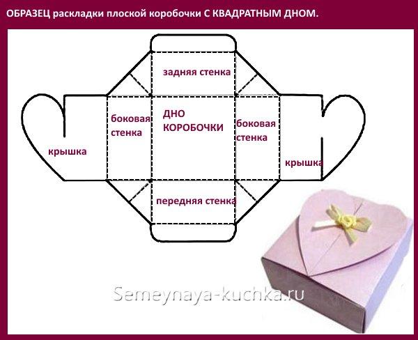 схема чертеж коробки с сердечками