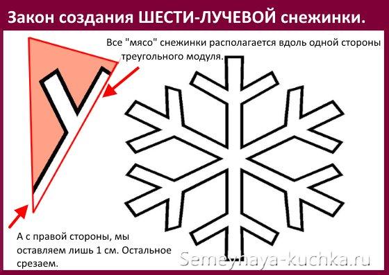 схема снежинки из бумаги для начинающих