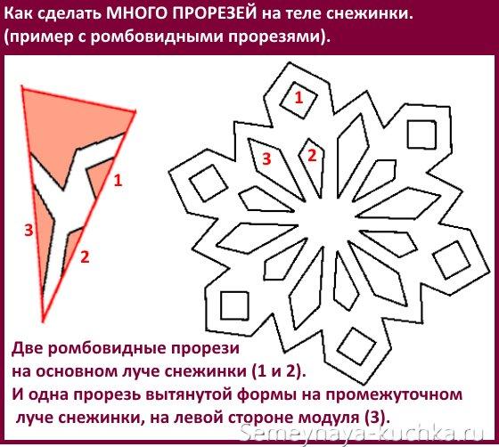 снежинка из бумаги для начинающих шаблон