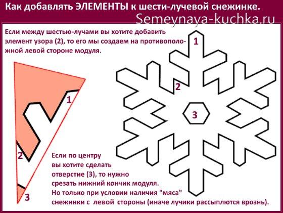 схема красивой снежинки из бумаги