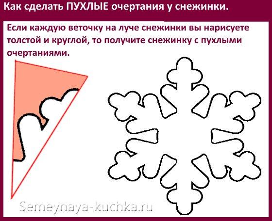 схема-чертеж снежинки из бумаги пухлой