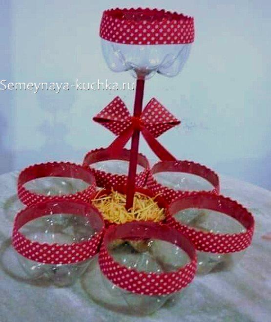 поделки для девочек конфетница