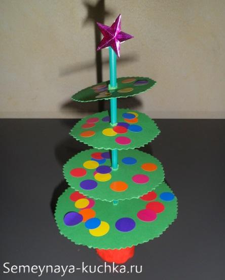 поделка на новый год простая из картона елочка