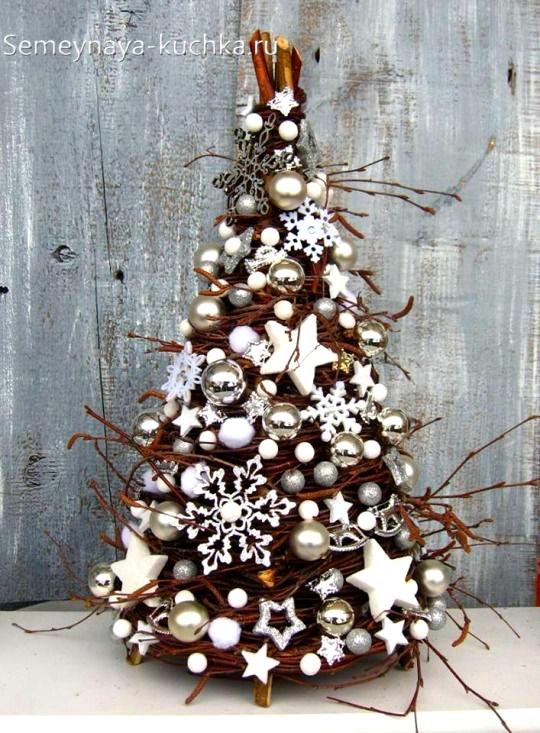 поделка новогодняя в садик на выставку