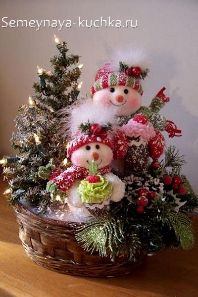 поделка в детский сад на выставку композиция со снеговиками