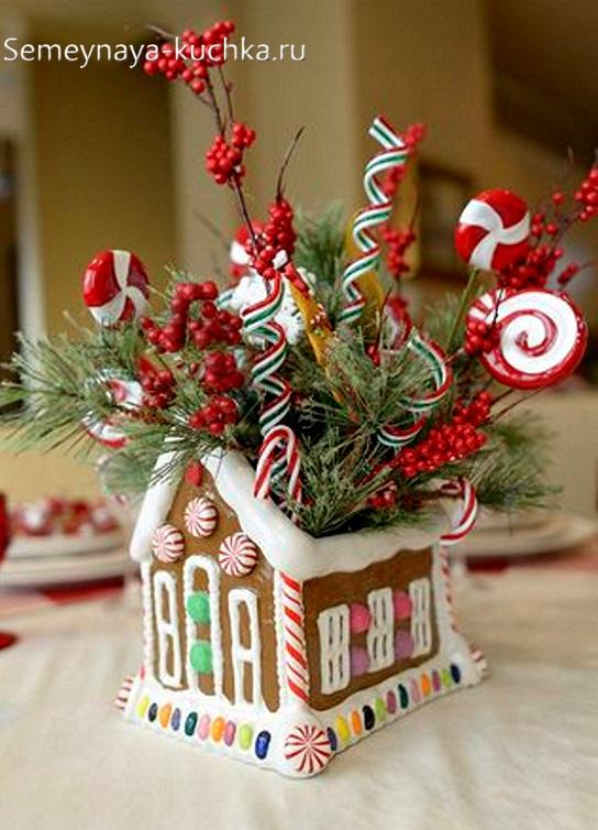 поделка новогодний домик пряничный на выставку в садик на новый год