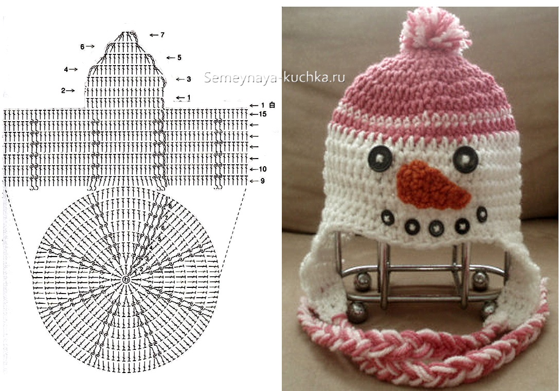 шапка снеговик схема вязания крючком