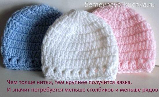 как рассчитать петли для шапки